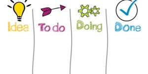 Imagem com as seguintes legendas: idea, to do, doing, done.